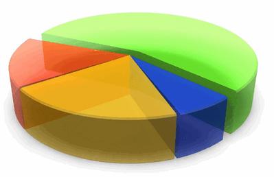 Инвестирования в памм счета и что такое памм счет